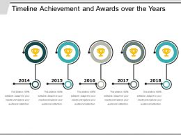 Timeline Achievement And Awards Over The Years