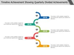 Timeline Achievement Showing Quarterly Divided Achievements