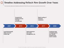 Timeline Addressing Fintech Firm Growth Over Years Fintech Company Ppt Visuals