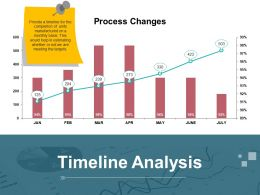 Timeline Analysis Powerpoint Guide