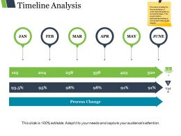 Timeline Analysis Ppt Diagrams