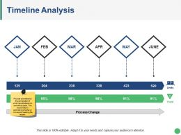 Timeline Analysis Ppt Images