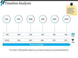 Timeline Analysis Ppt Sample
