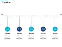 Timeline Analyzing Performing Stakeholder Assessment
