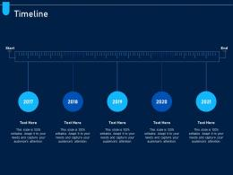 Timeline Analyzing Price Optimization Company Ppt Background