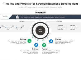 Timeline And Process For Strategic Business Development Infographic Template