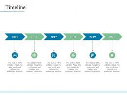 Timeline Bank Operations Transformation Ppt Infographics Deck