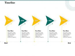 Timeline Bid Evaluation Management Ppt Powerpoint Presentation Summary Professional
