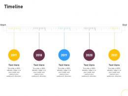 Timeline Brand Renovating Ppt Brochure