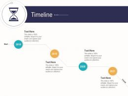 Timeline Business Operations Analysis Examples Ppt Topics