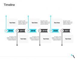 Timeline Business Operations Management Ppt Download