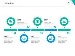 Timeline Business Outline Ppt Summary