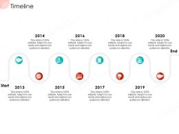 Timeline Business Procedure Manual Ppt Professional Deck