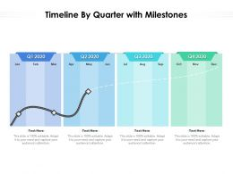 Timeline By Quarter With Milestones