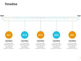 Timeline Case Competition Ppt Topics