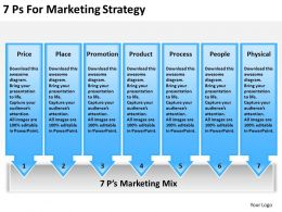 Timeline Chart 7 Ps For Marketing Strategy Powerpoint Templates PPT Backgrounds Slides 0618