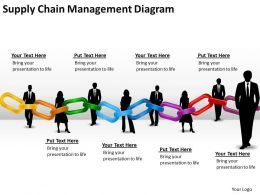 Timeline Chart Supply Chain Management Diagram Powerpoint Templates PPT Backgrounds For Slides