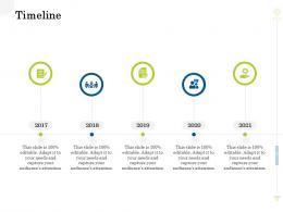 Timeline Clean Production Innovation Ppt Model Slide