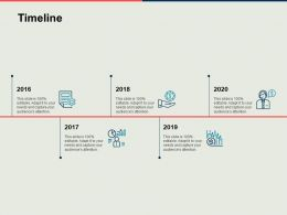 Timeline Communication Finance Ppt Powerpoint Presentation Summary Icon