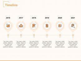 Timeline Communication Technology A878 Ppt Powerpoint Presentation Styles Format Ideas