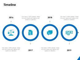 Timeline Compare Currency Ppt Powerpoint Presentation Show Background Designs