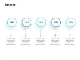 Timeline Competitor Analysis Product Management Ppt Clipart