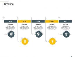 Timeline Complaint Handling Framework Ppt Demonstration