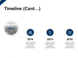 Timeline Cont 3 Year Process C353 Ppt Powerpoint Presentation Slides Mockup