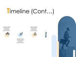 Timeline Cont Communication A226 Ppt Powerpoint Presentation File Background