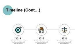 Timeline Cont Ppt Powerpoint Presentation File Guidelines
