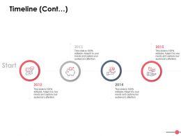 Timeline Cont Process Planning Ppt Powerpoint Presentation File Design Inspiration