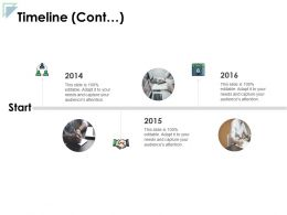 Timeline Cont Three Year Process C226 Ppt Powerpoint Presentation Gallery Slideshow