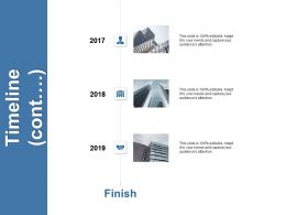 Timeline Cont Years K213 Ppt Powerpoint Presentation Professional