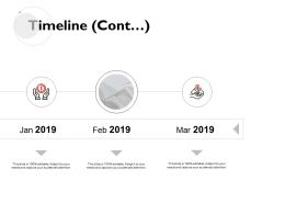 Timeline Cont Years Moth K251 Ppt Powerpoint Presentation Ideas Grid