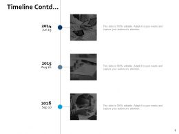 Timeline Contd Year Ppt Powerpoint Presentation Layouts Portfolio