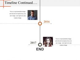 Timeline Continued Powerpoint Layout