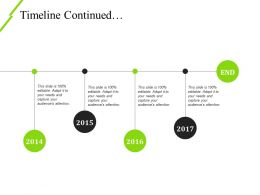 Timeline Continued Presentation Layouts