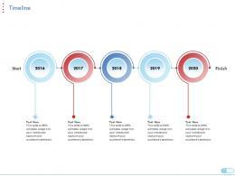 Timeline Coronavirus Impact Assessment Mitigation Strategies Ppt Professional Good