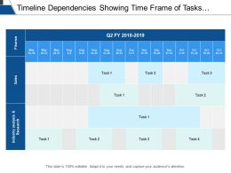 Timeline Dependencies Showing Time Frame Of Tasks As Per Department