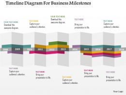 Timeline Diagram For Business Milestones Flat Powerpoint Design