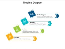 Timeline Diagram Ppt Powerpoint Presentation Infographics Graphics Template Cpb