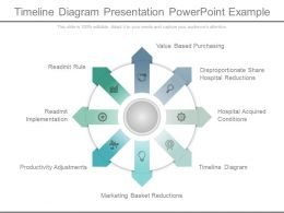 Timeline Diagram Presentation Powerpoint Example