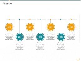 Timeline Digital Transformation Agile Methodology IT