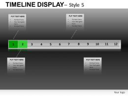 Timeline Display 5 Powerpoint Presentation Slides DB