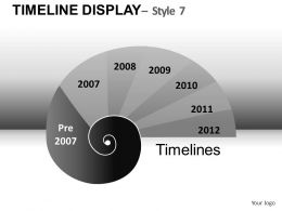 Timeline Display 7 Powerpoint Preseentation Slides DB