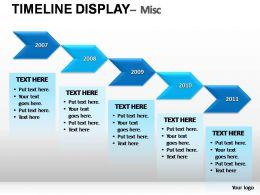 Timeline Display Misc Powerpoint Presentation Slides