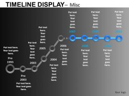 TimeLine Display Misc Powerpoint Presentation Slides DB