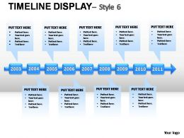 Timeline Display Style 6 Powerpoint Presentation Slides