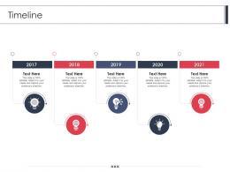 Timeline Employee Security Awareness Training Program Ppt Example
