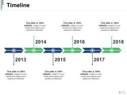 Timeline Example Of Great Ppt